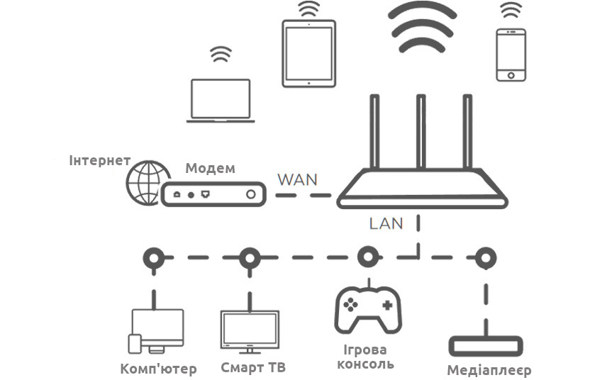 router750_connecting_ukr.jpg